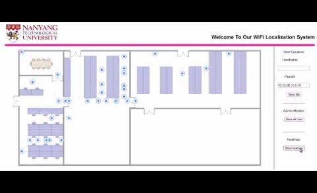 SinBerBEST Theme B WiFi Localization System